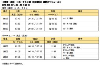 バニラエア ホーチミン-成田 航空便スケジュール.png